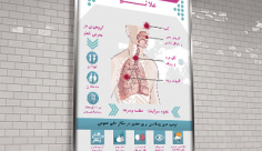 طرح لایه باز پوسترنکات بهداشتی ویروس کرونا