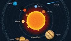 وکتور اینفوگرافیک فضا و سیارات مختلف