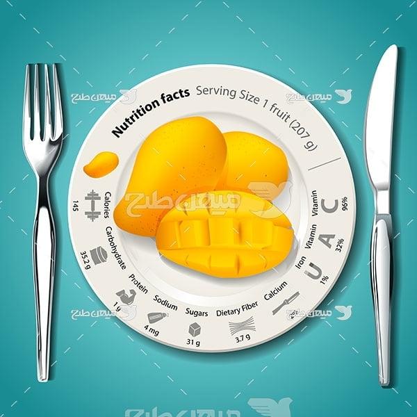 وکتور غذای رژیمی