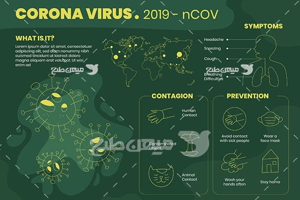 وکتور شیوع ویروس کرونا در جهان