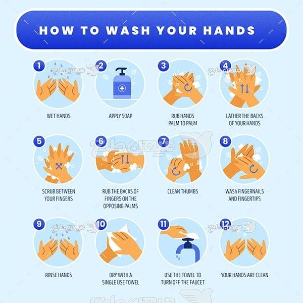 وکتور راهنمای شستن دست ها برای کرونا