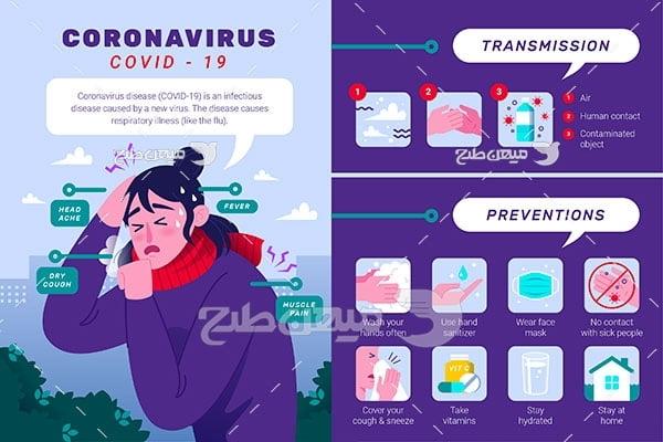 وکتور علائم ویروس کرونا و راه پیشگیری