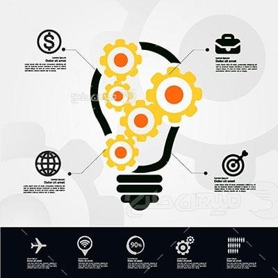 وکتور کاراکتر کارآفرینی و یک ایده جدید