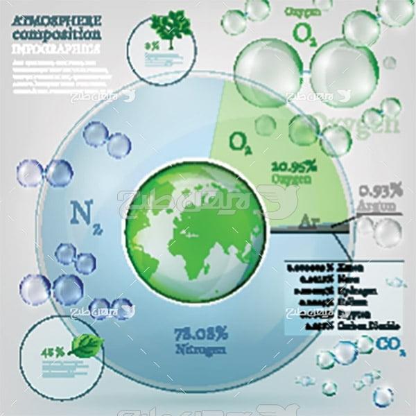 وکتور درصد اقیانوس و سرسبزی کره زمین