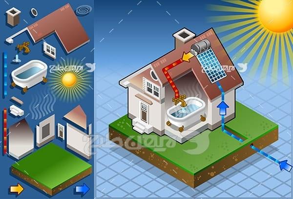 وکتور آب گرمکن سقفی