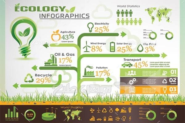وکتور اکولوژی  محیط زیست
