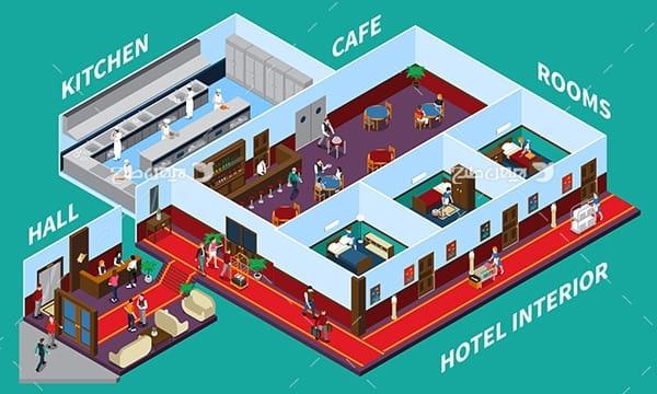 طرح وکتور سه بعدی هتل و آشپزخانه و اتاق خواب