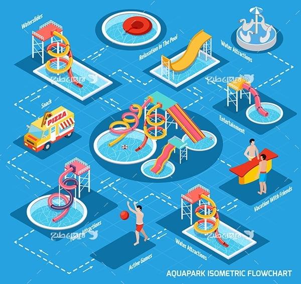 طرح وکتور سه بعدی شهر بازی های آبی و استخر