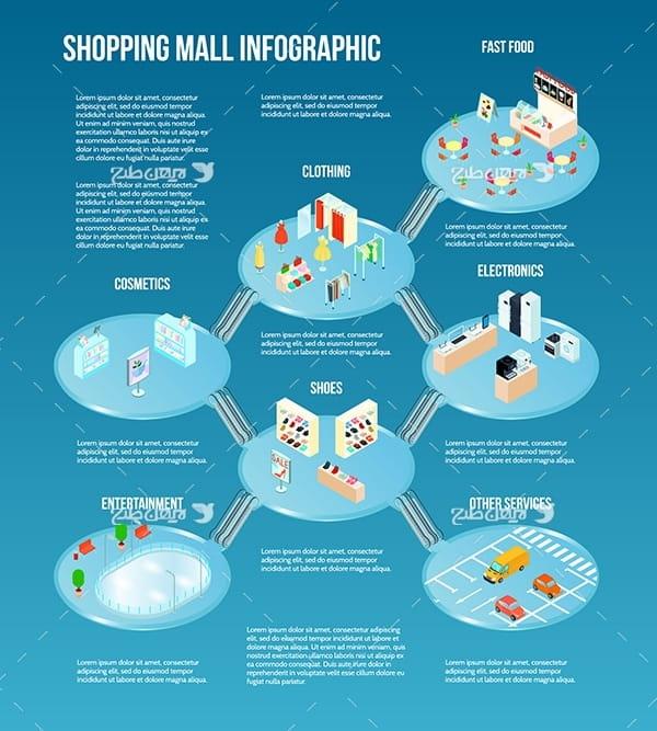 اینفو گرافیک فروشگاه خرید shoping mall