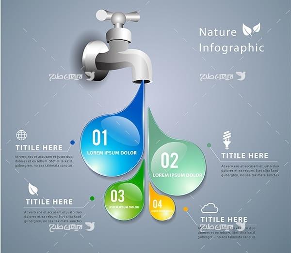 طرح وکتور اینفو گرافیک با طرح گرافیکی شیر آب