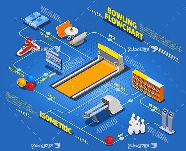 طرح وکتور سه بعدی اینفوگرافیک بازی بولینگ