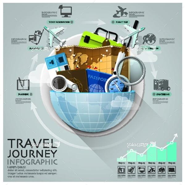 طرح وکتور گرافیکی با موضوع سفر و مسافرت