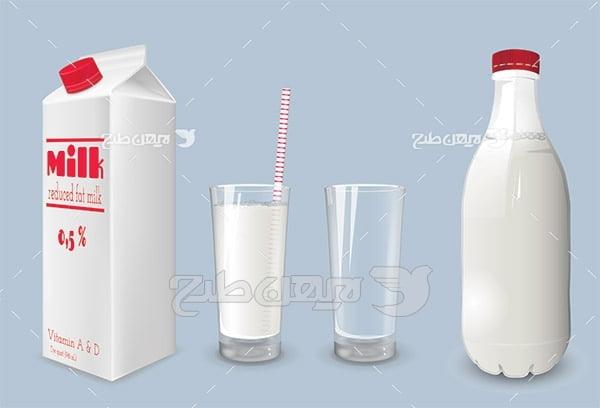 وکتور شیر