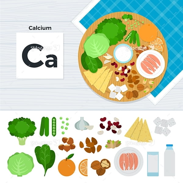 طرح وکتور گرافیکی مواد غذایی با موضوع ویتامین کلسیم